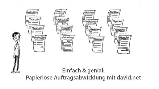 Papierlose Auftragsabwicklung