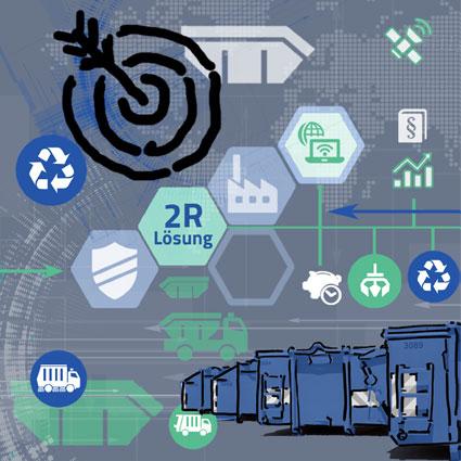Software-Lösung für die Abfallwirtschaft