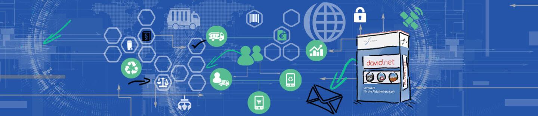 david.net – Software für die Abfallwirtschaft
